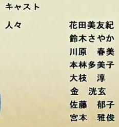 各国語のキャスト