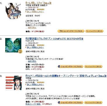 Amazon音楽売り上げランキング1位、3位