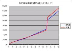 kyokuINT_damage.jpg