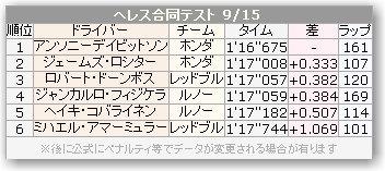 ヘレス合同テスト9月15日.jpg