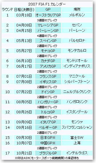 2007FIAF1カレンダー
