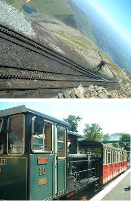 snowdon train