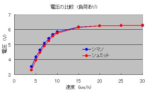 comparison05.png