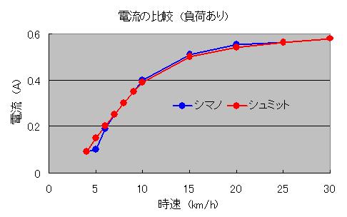 comparison06.png