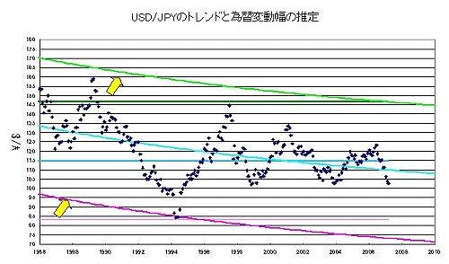 USD-JPY50.jpg