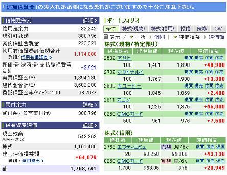 20070401資産状況
