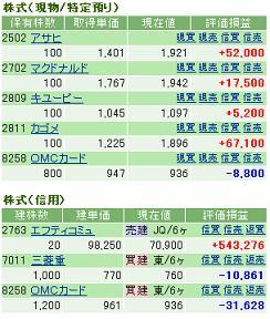 20070413ポ