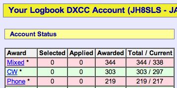 DXCC2008-3