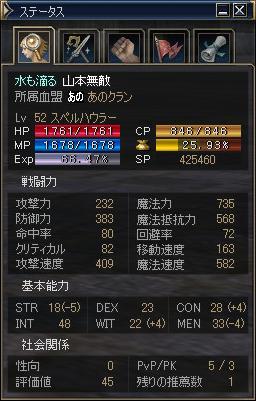 lv52の能力値ー