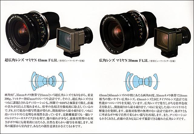 080210_lenses