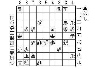 詰め将棋モジュールテスト