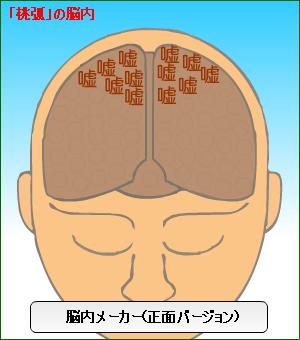 脳内ももさん