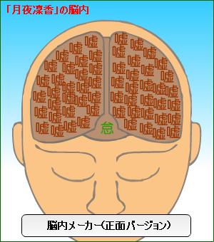 脳内りんりん