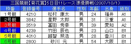 10/1・11レース