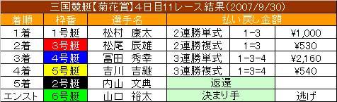 9/30・11レース結果