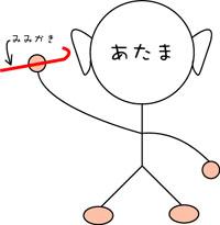 みみかき001