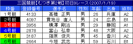 1/19・9レース