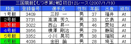 1/19・12レース