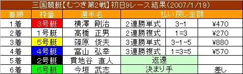 1/19・9レース結果