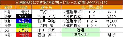 1/19・12レース結果