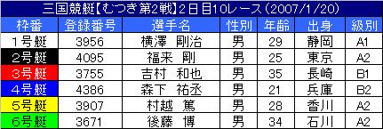 1/20・10レース