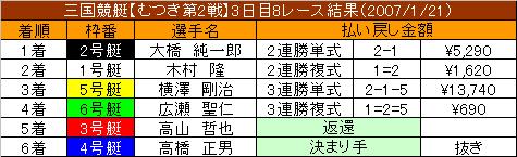 1/21・8レース結果