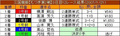 1/21・12レース結果