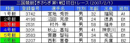 2/1・1レース