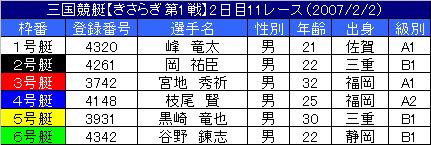 2/2・11レース