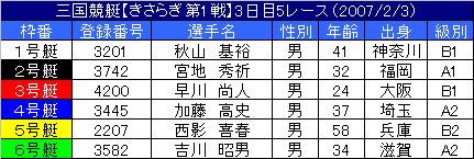 2/3・5レース