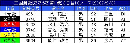 2/3・10レース