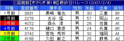 2/4・11レース