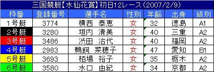 2/9・12レース