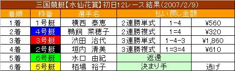 2/9・12レース結果