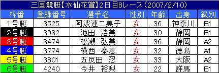 2/10・8レース