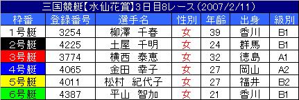 2/11・8レース