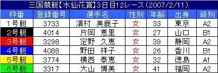 2/11・12レース