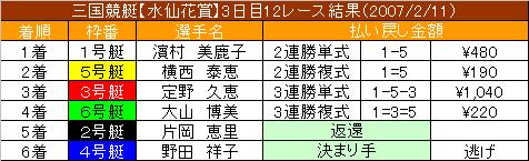 2/11・12レース結果