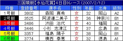 2/12・9レース