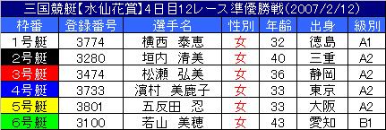 2/12・12レース