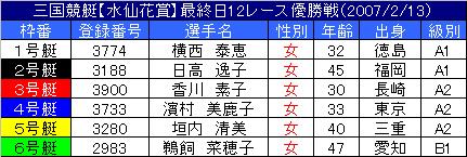 2/13・12レース