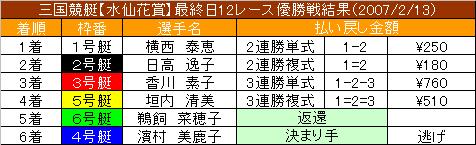 2/13・12レース結果