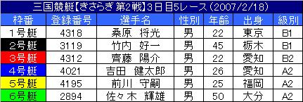 2/18・5レース