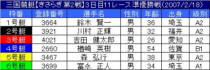 2/18・11レース