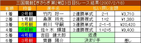 2/18・5レース結果