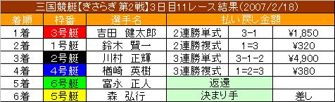 2/18・11レース結果