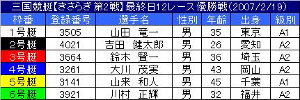 2/19・12レース