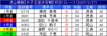 2/27・12レース