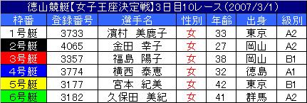 3/1・10レース