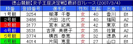 3/4・7レース